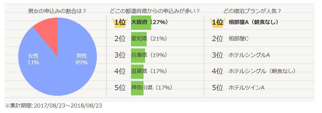 敦賀中央自動車学校の特徴